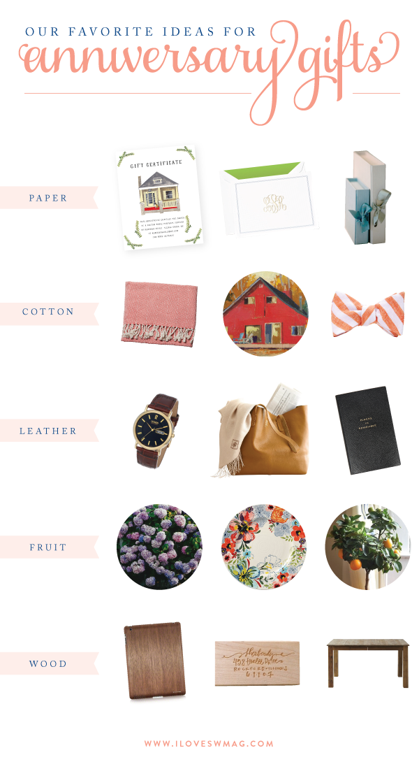 Cotton anniversary gifts for her creative